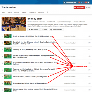 theguardian-brickbybrick-youtube-worldcup2014